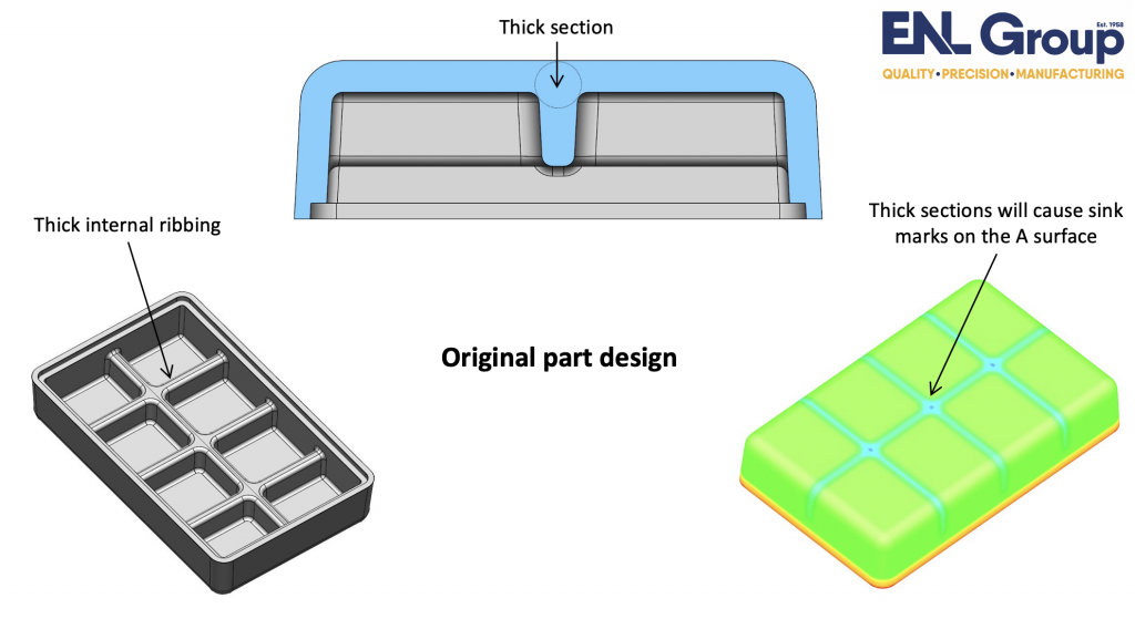 Injection Moulding Feasibility Testing
